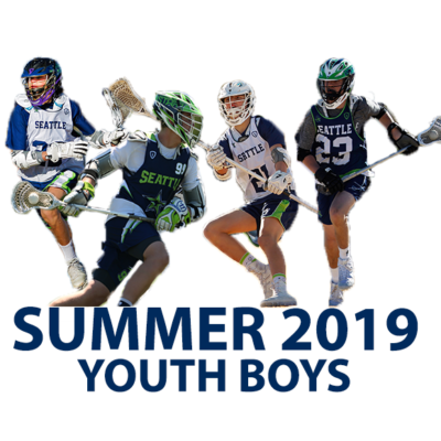 2019 Summer Youth Boys Tryouts